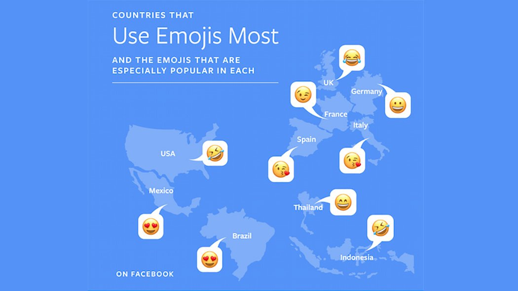emoji più usate